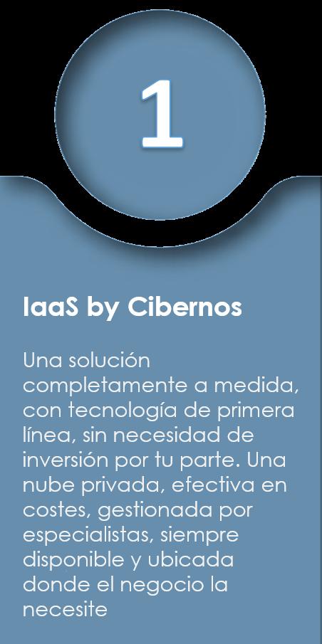 Iaas by Cibernos