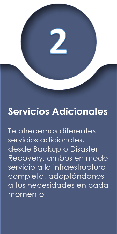 Backup o Disaster recovery
